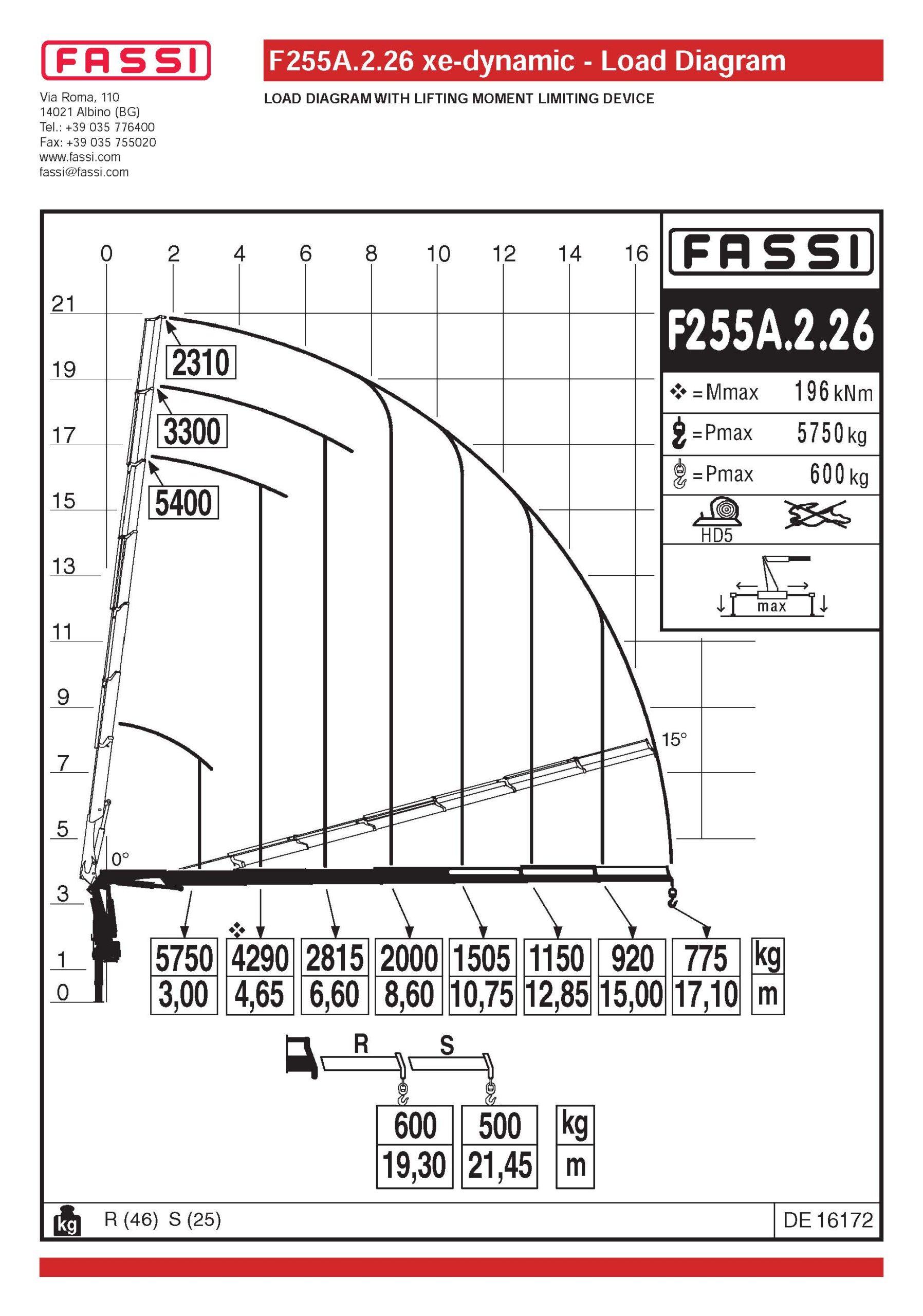 F255A